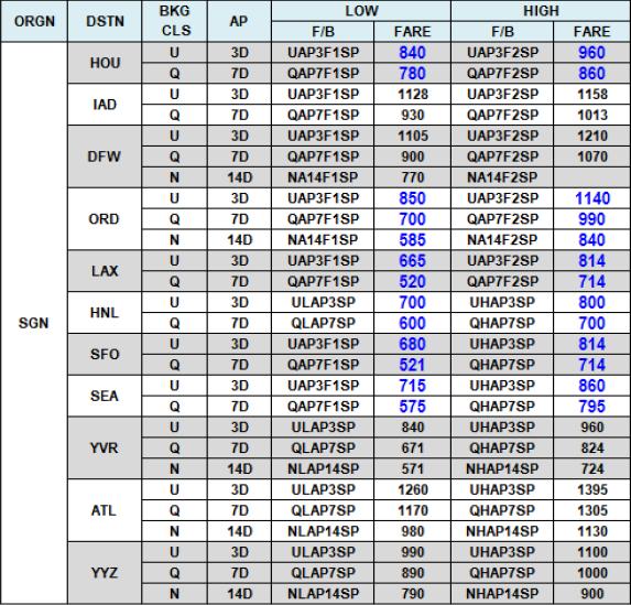 Khuyen mai hap dan duong bay di My va Nhat tu Korean Air 2